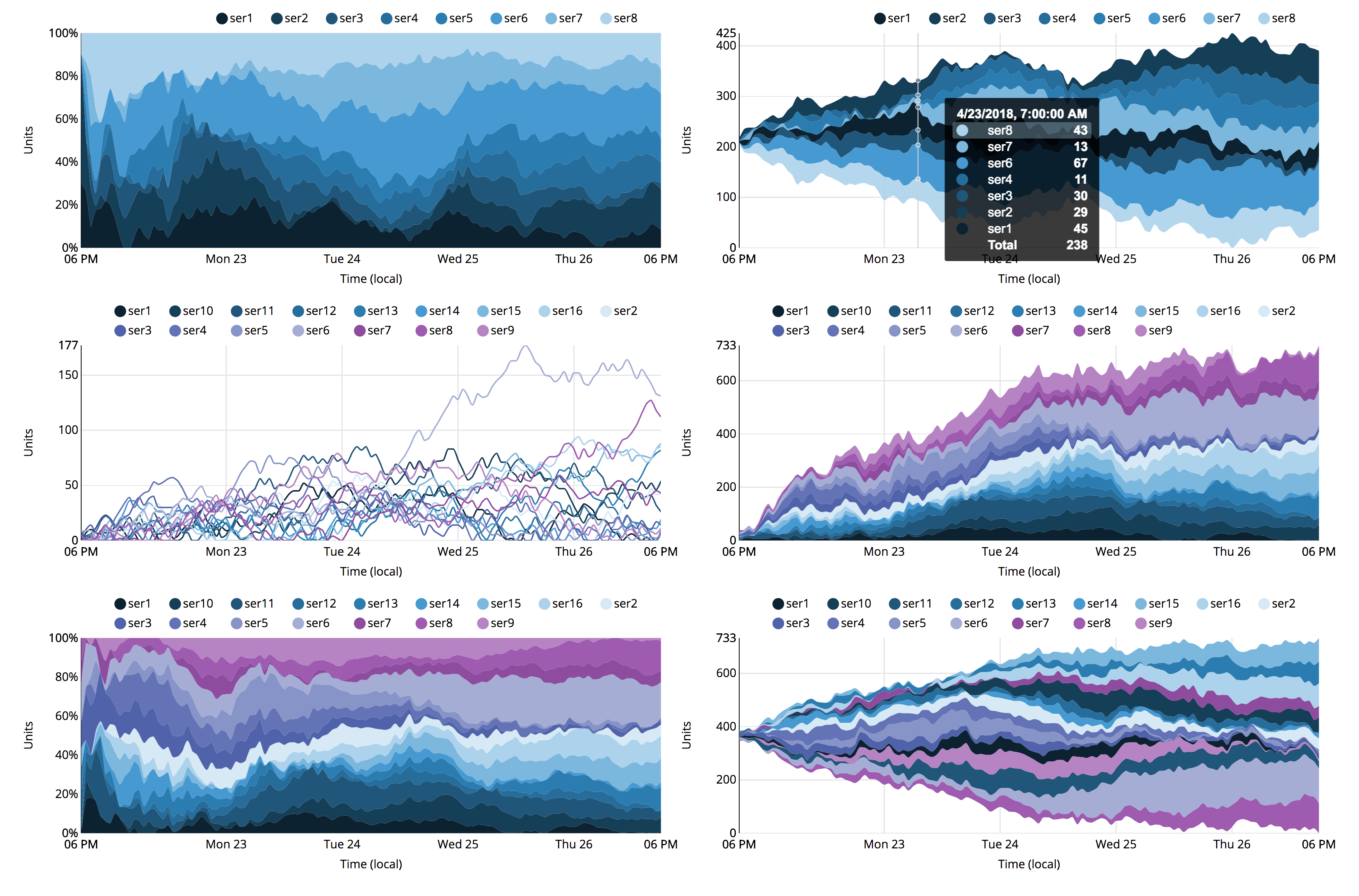Analytics charts with blues and purples