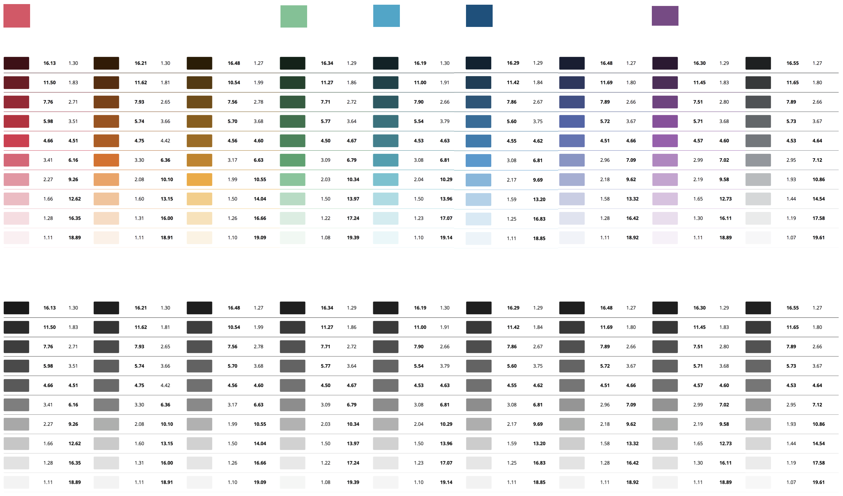 Palette preview as both fully saturated and desaturated